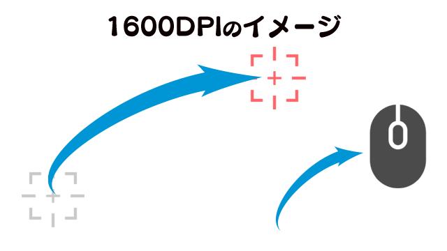 1600DPIのイメージ図