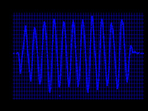 1600dpi