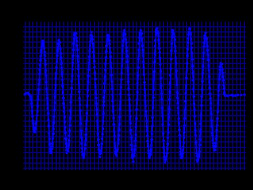 125-1600