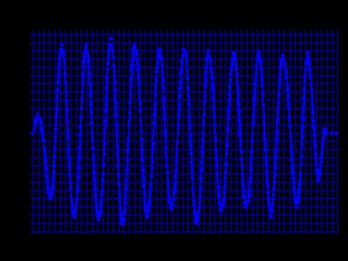 125-400