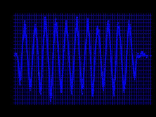 1000-1600