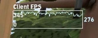 fpsのグラフ表示